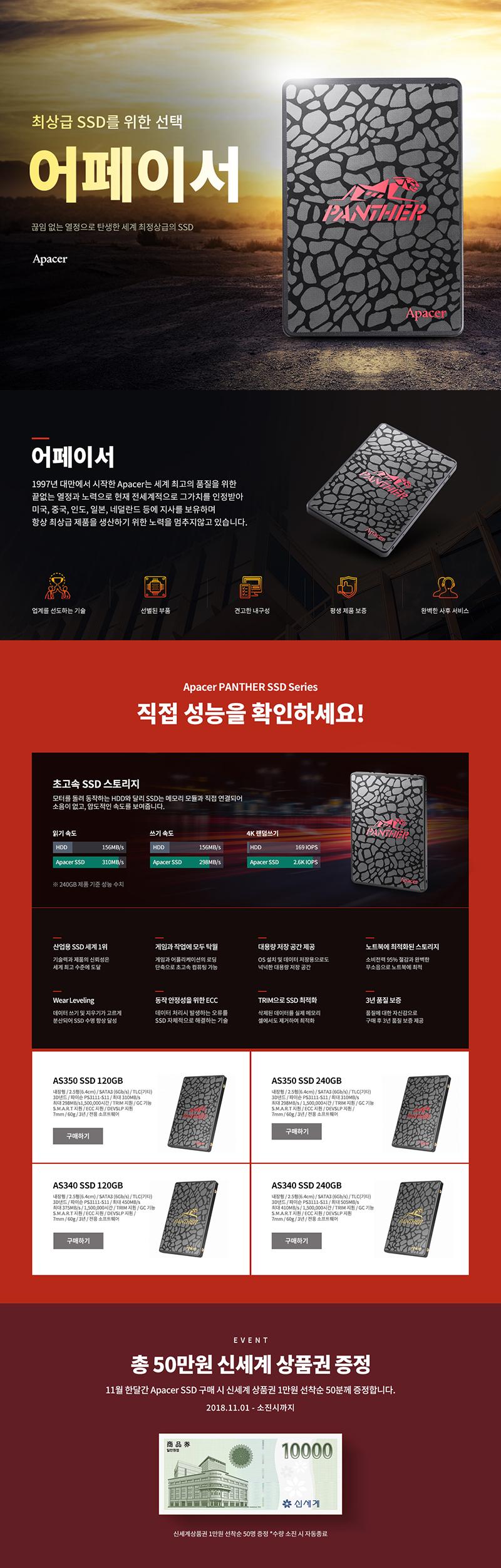 어페이서, 아이코다와 함께하는 팬서 SSD 구매자 대상 신세계 상품권 증정 이벤트!!